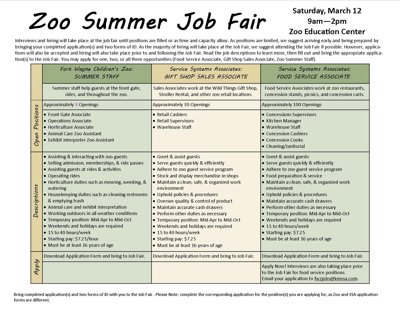 Job Fair Website